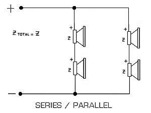 impedance 5