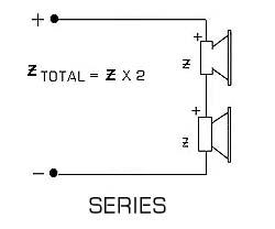 impedance 3